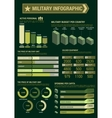 Military budget infographic template poster vector image