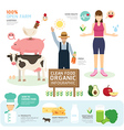 Organic Clean Foods Good Health Template Design vector image vector image