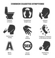 Diabetes symptoms icons set vector image