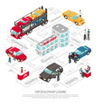 colored car dealership leasing infographic vector image