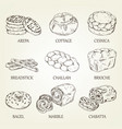 hand-drawing collection of bakery products vector image