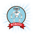 robots technology science future banner vector image