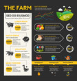 organic farming infographic template and vector image