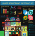 House remodeling infographic Set interior elements vector image