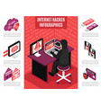 internet hacker infographics vector image