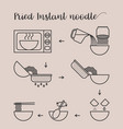graphic info step by step of cooking fried noodle vector image