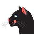 Portrait Black panther vector image