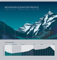 high mountain landscape elevation infographic vector image