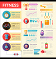 fitness - flat design template vector image