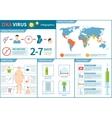 Zika Virus Infographic Set vector image