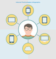 Internet technology infographic in flat style User vector image