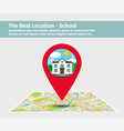 the best location school vector image