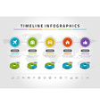 Timeline infographic and icons design template For vector image