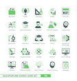 Science Icons Set 04 vector image