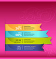 Colorful ribbon promotional products vector image