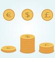 Golden coins dollar euro pound Stacks of golden vector image
