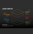 infographic layers template