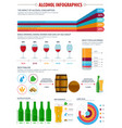 alcohol drinks infographic elements design vector image