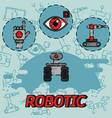 robotic flat concept icons vector image