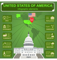United States of America infographics statistical vector image