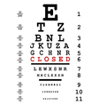 Optical eye test with closed message vector image vector image