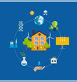 eco-friendly technology infrastructure progress vector image