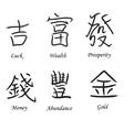 Chinese Finance Hieroglyphs vector image