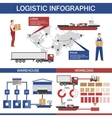 Logistics Infographics Template vector image