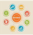 revenue concept with icons vector image