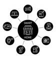 smart home concept with thin line icons vector image