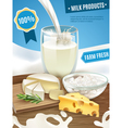 Dairy Products Background vector image vector image