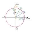 Trigonometric unit circle vector image