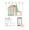 Smart home control by smartphone technology vector image