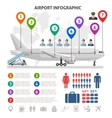 Airport Service Infographics vector image
