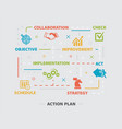 action plan concept with icons vector image