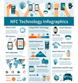 NFC Technology Infographics vector image