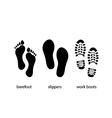 Footprints vector image