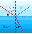 physics graph icon flat style vector image