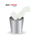 Basket mail trash vector image
