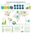 Electric Car Infographic Set vector image vector image