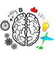brain hemispheres vector image