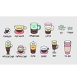 Coffee types colorful cute set vector image