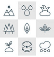 set of 9 harmony icons includes seashell water vector image