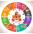 Fast Food Infographic vector image