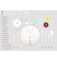 Dinner Place Setting Diagram vector image