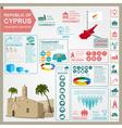 Cyprus infographics statistical data sights Ayia vector image