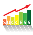 Business graph chart with red rising arrow vector image