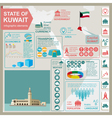Kuwait infographics statistical data sights Palace vector image
