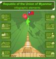 Myanmar Burma infographics statistical data sights vector image