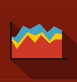 business graph icon flat vector image